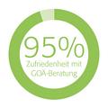 Kundenzufriedenheit - 95% zufrieden mit GOÄ-Beratung bei der Rechnungsbearbeitung